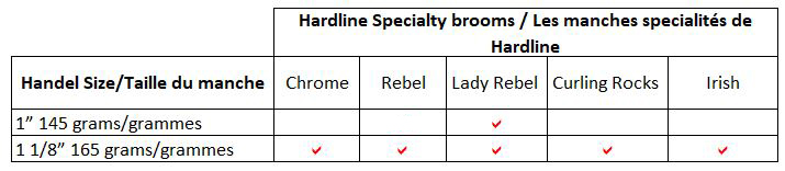 Specialty Handles Size Chart